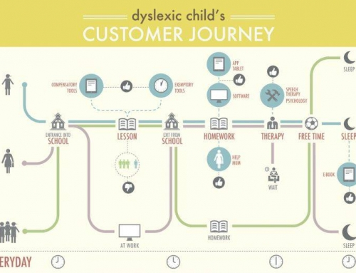 Meet the users' needs – Customer Journey